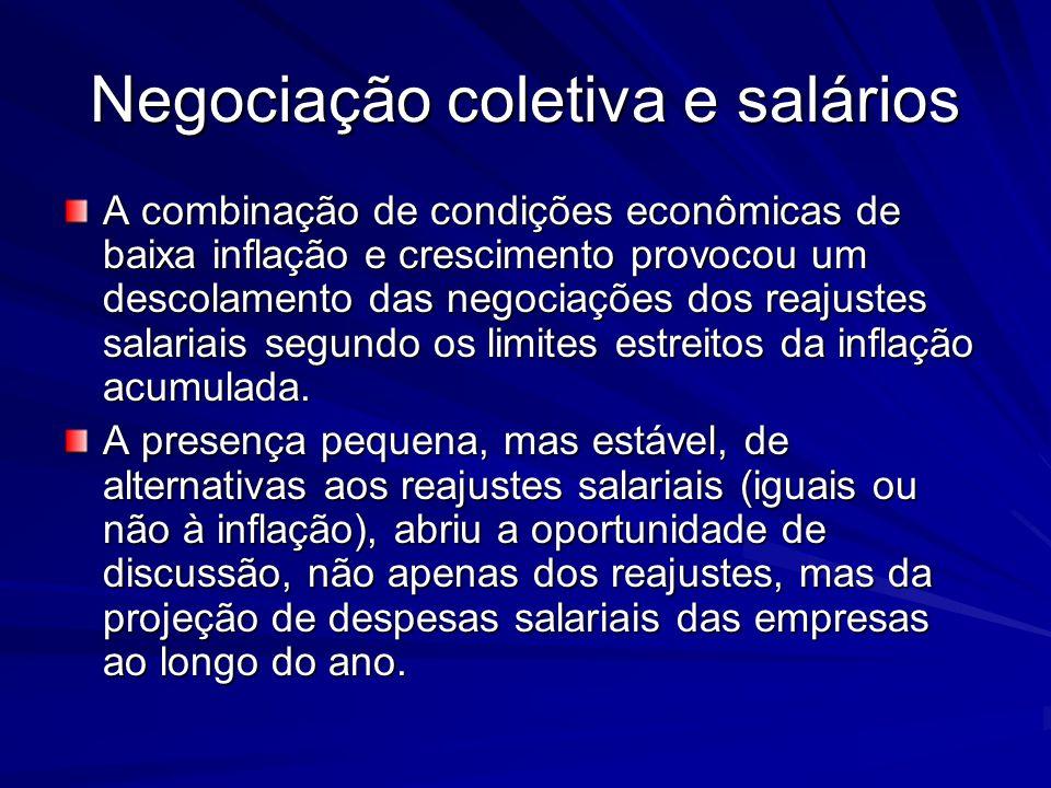 Negociação coletiva e salários