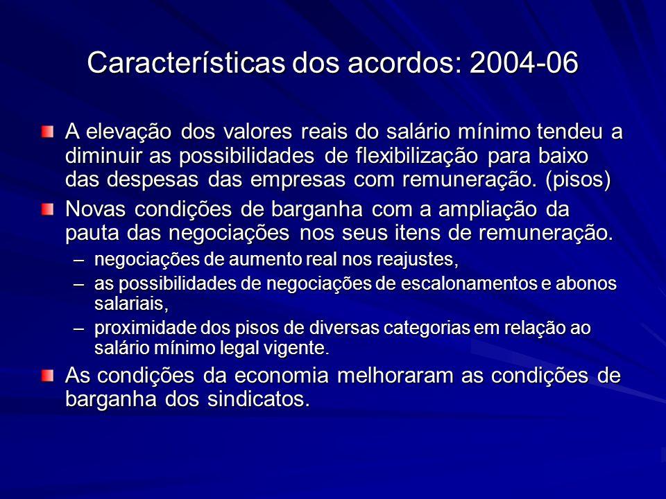 Características dos acordos: 2004-06