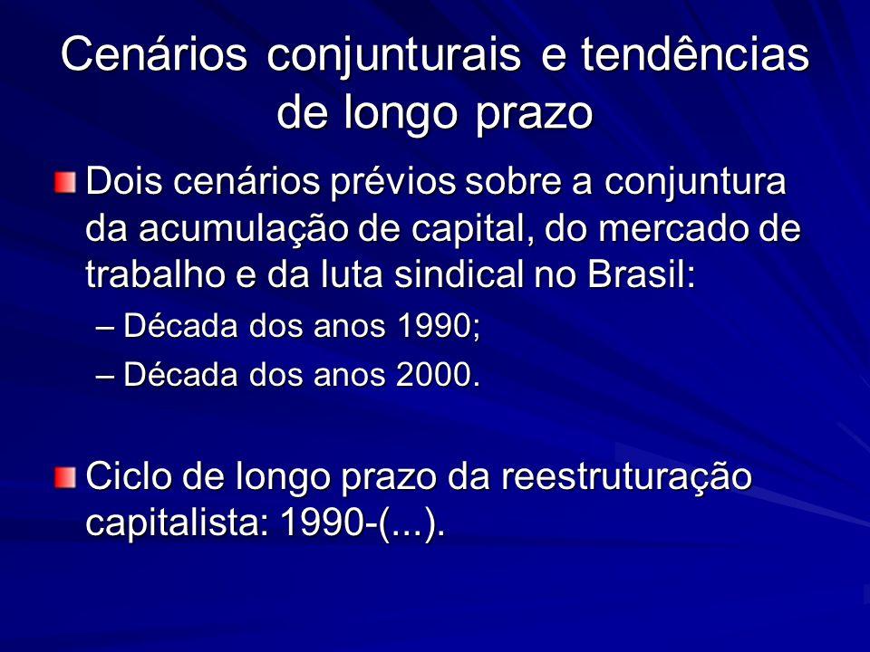 Cenários conjunturais e tendências de longo prazo