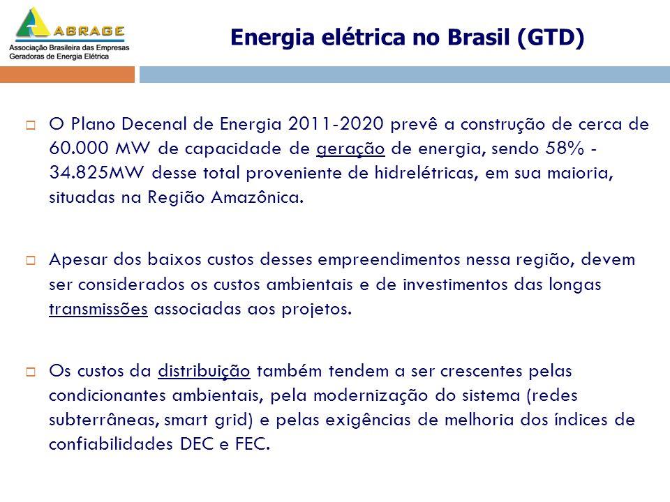 Energia elétrica no Brasil (GTD)
