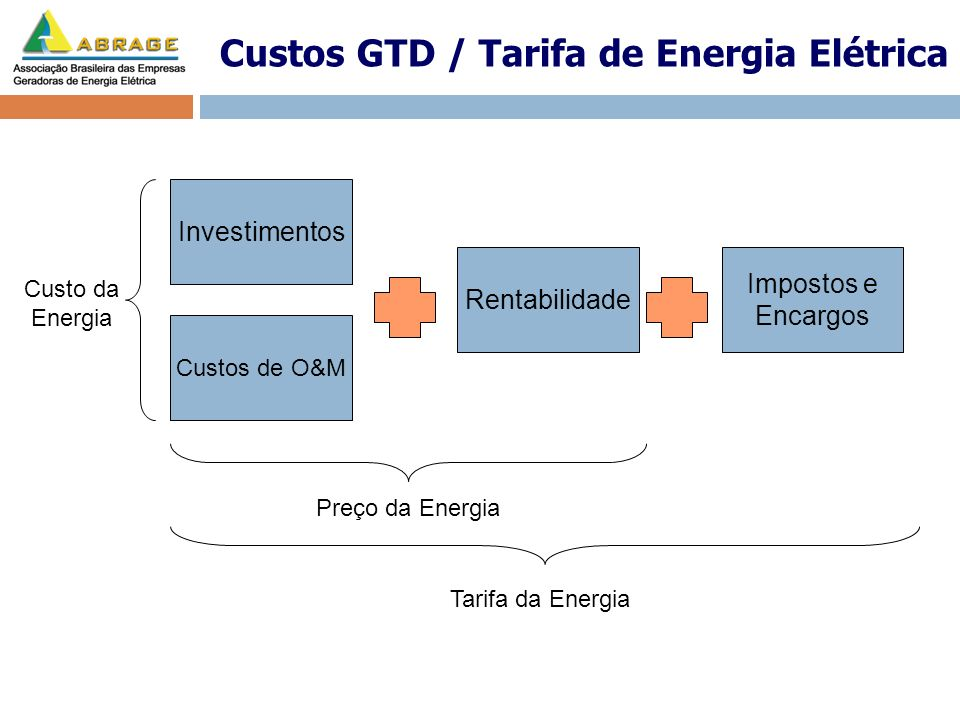 Custos GTD / Tarifa de Energia Elétrica
