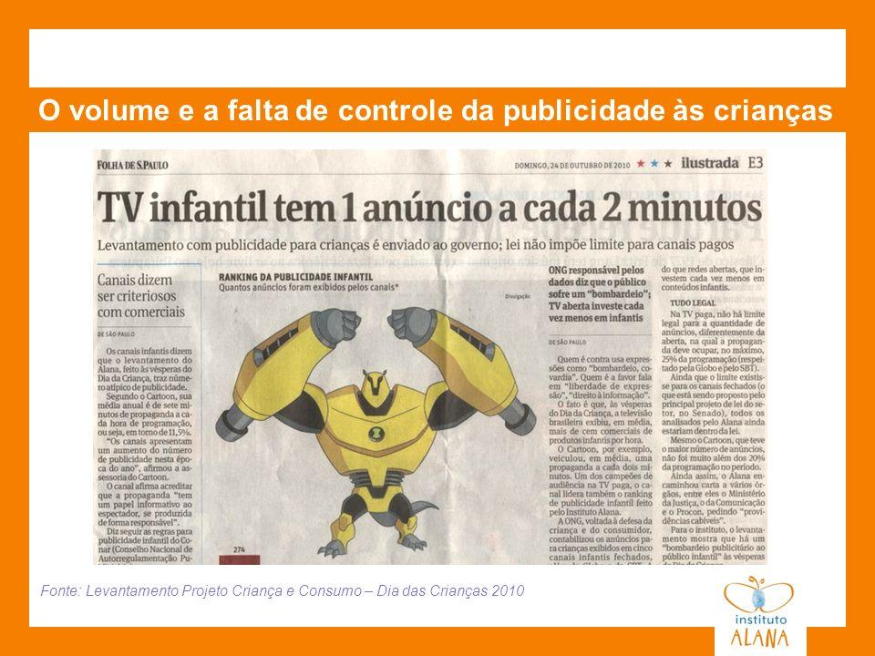 O volume e a falta de controle da publicidade às crianças