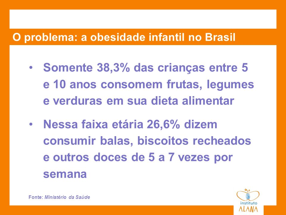 O problema: a obesidade infantil no Brasil