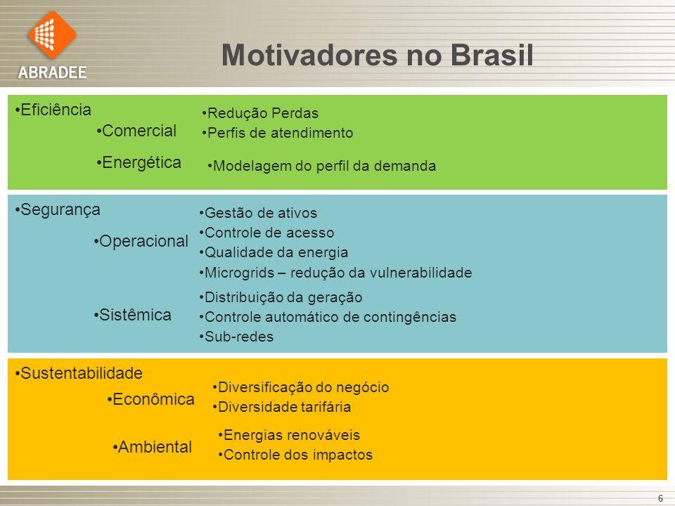 Motivadores no Brasil Eficiência Comercial Energética Segurança