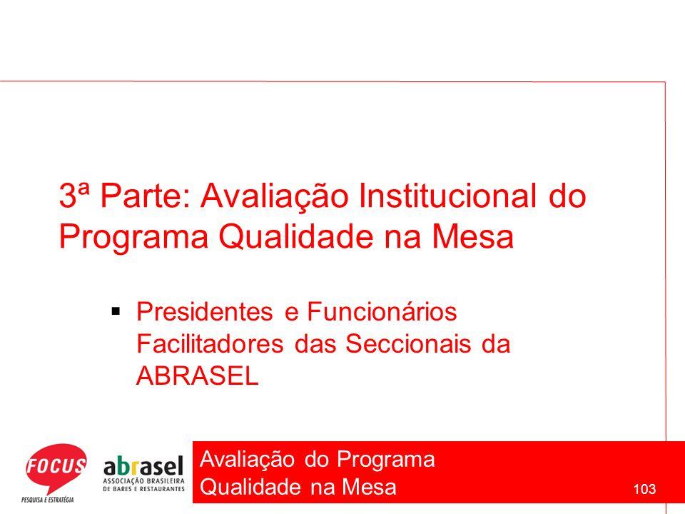 3ª Parte: Avaliação Institucional do Programa Qualidade na Mesa