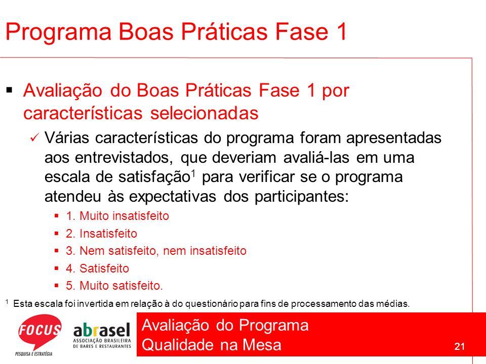 Programa Boas Práticas Fase 1