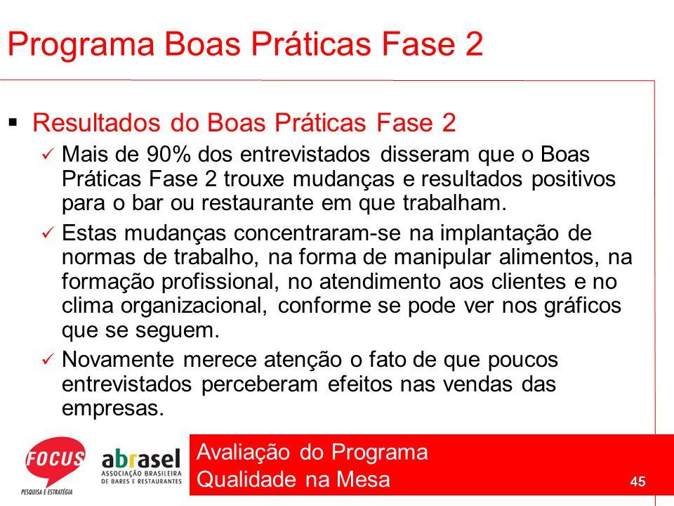 Programa Boas Práticas Fase 2