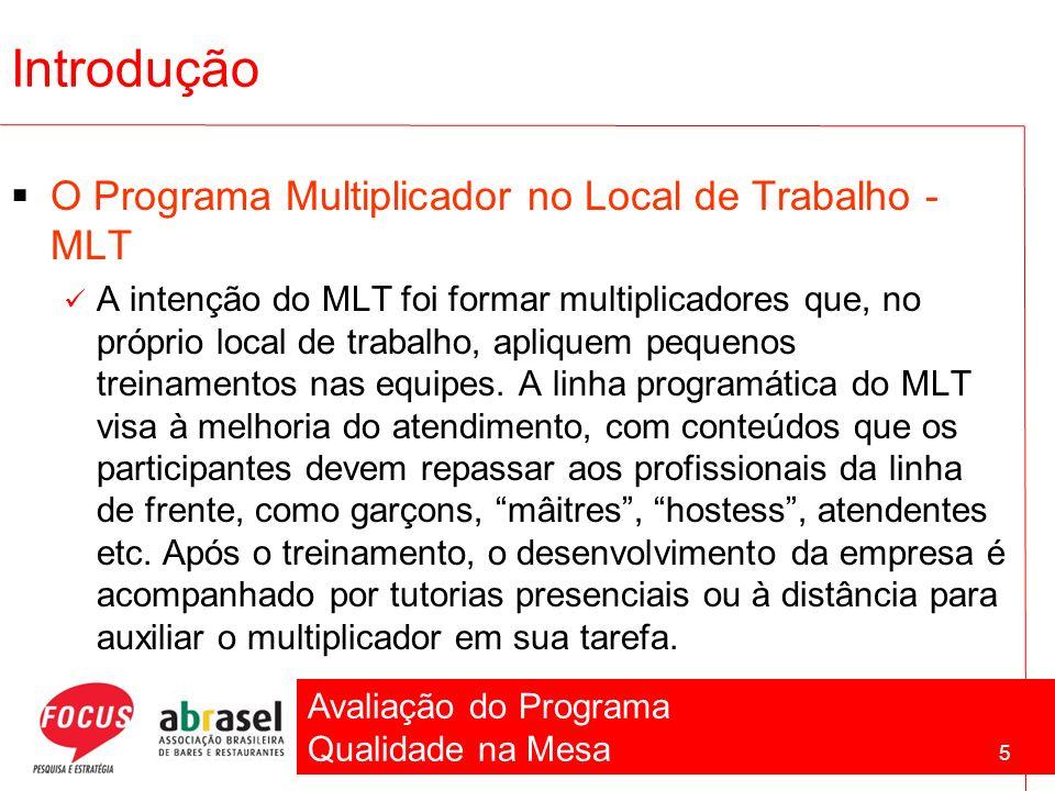 Introdução O Programa Multiplicador no Local de Trabalho - MLT