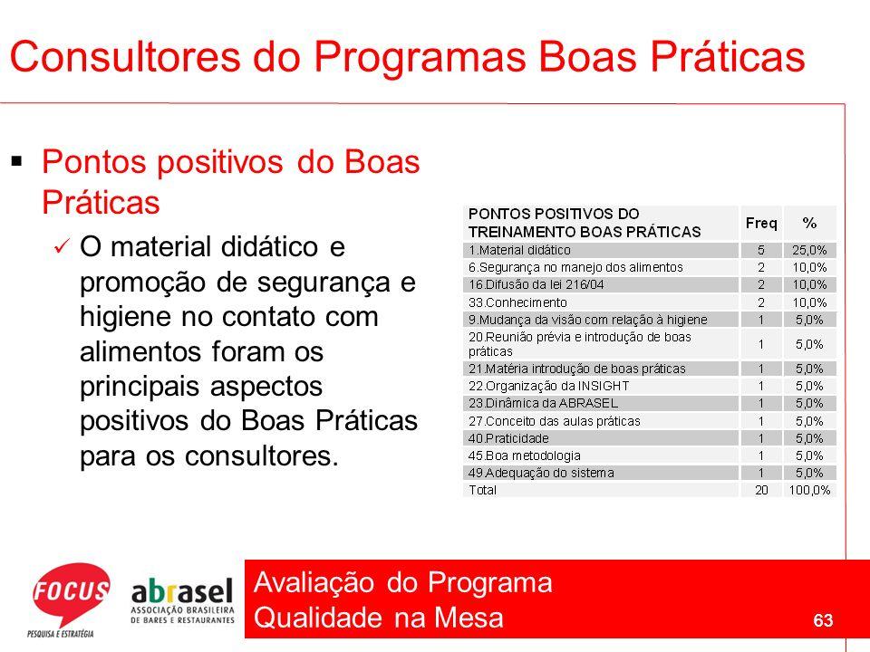 Consultores do Programas Boas Práticas