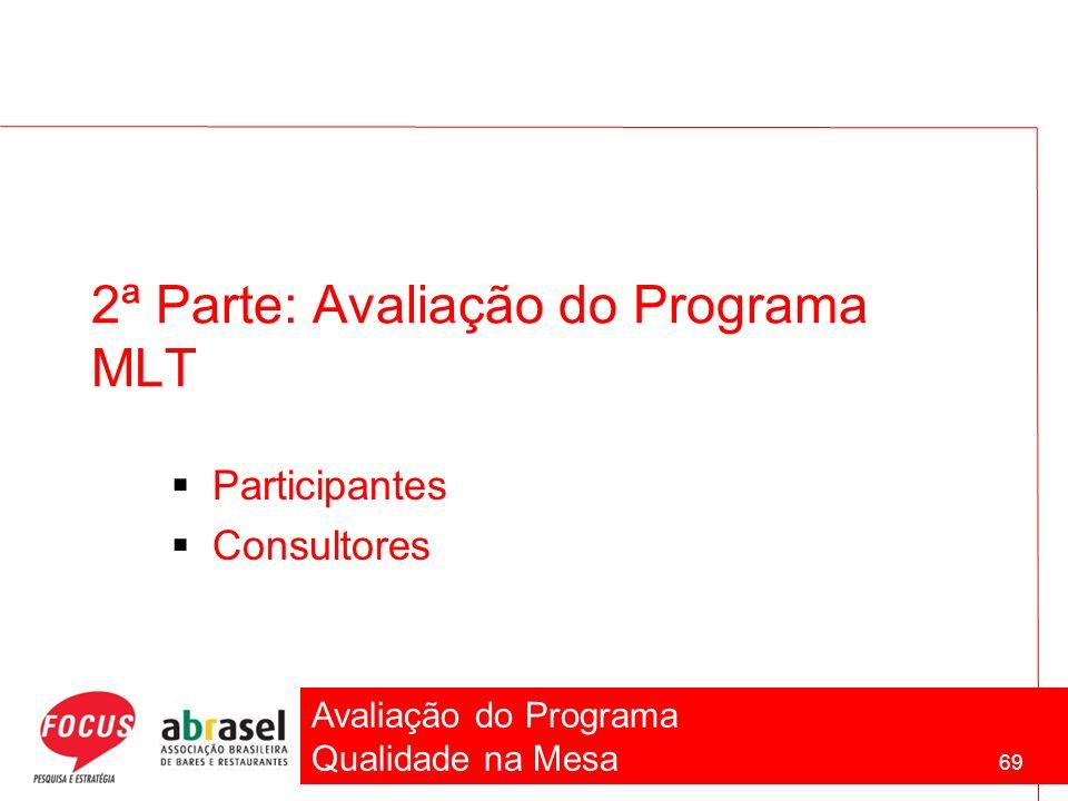 2ª Parte: Avaliação do Programa MLT