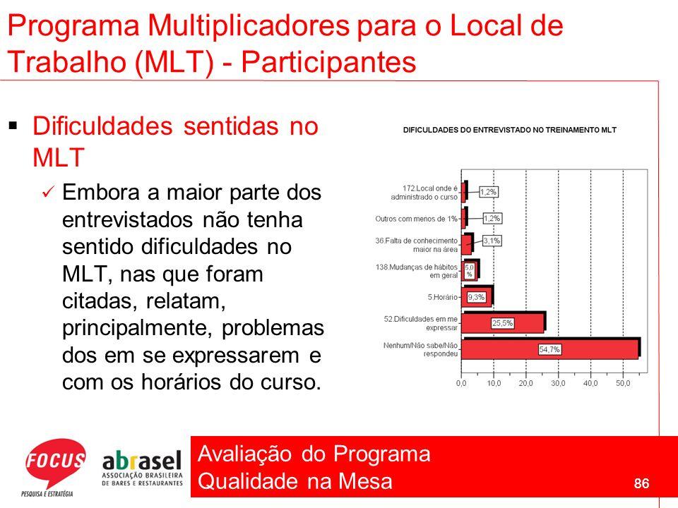 Programa Multiplicadores para o Local de Trabalho (MLT) - Participantes