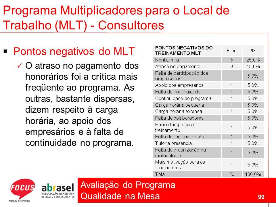Programa Multiplicadores para o Local de Trabalho (MLT) - Consultores