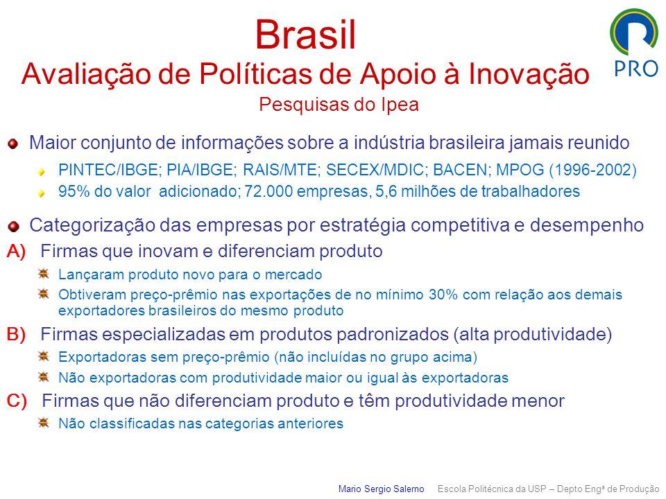 Brasil Avaliação de Políticas de Apoio à Inovação Pesquisas do Ipea