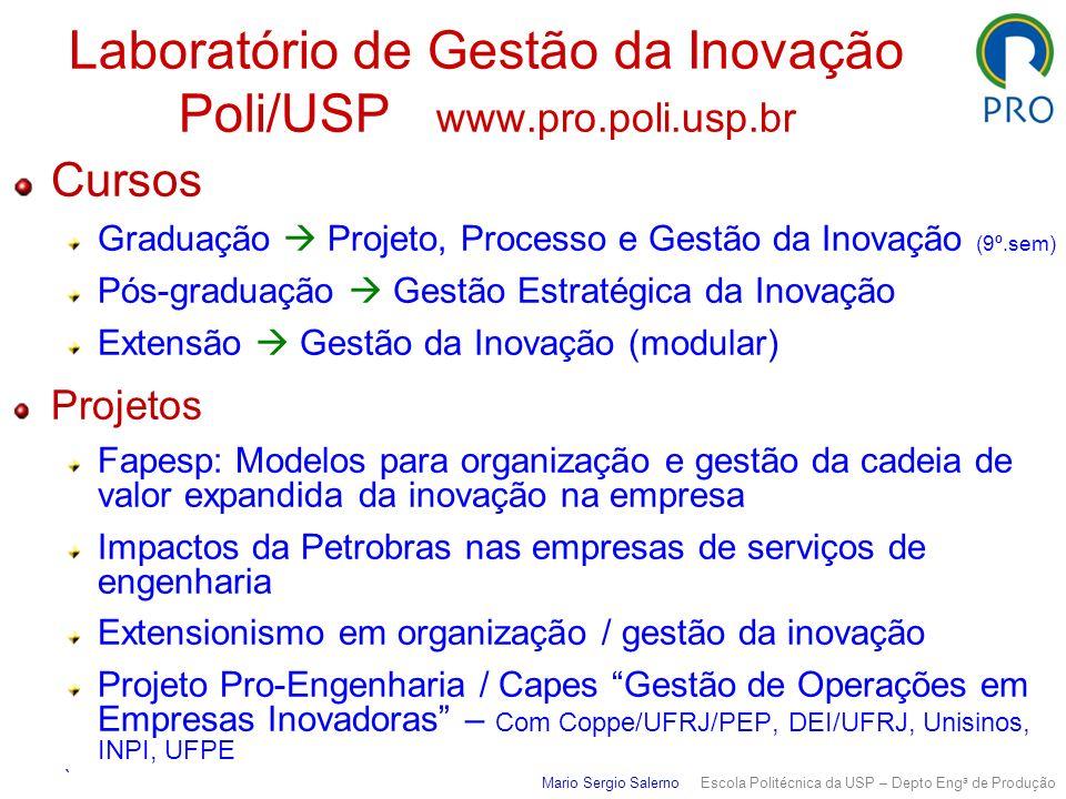 Laboratório de Gestão da Inovação Poli/USP www.pro.poli.usp.br