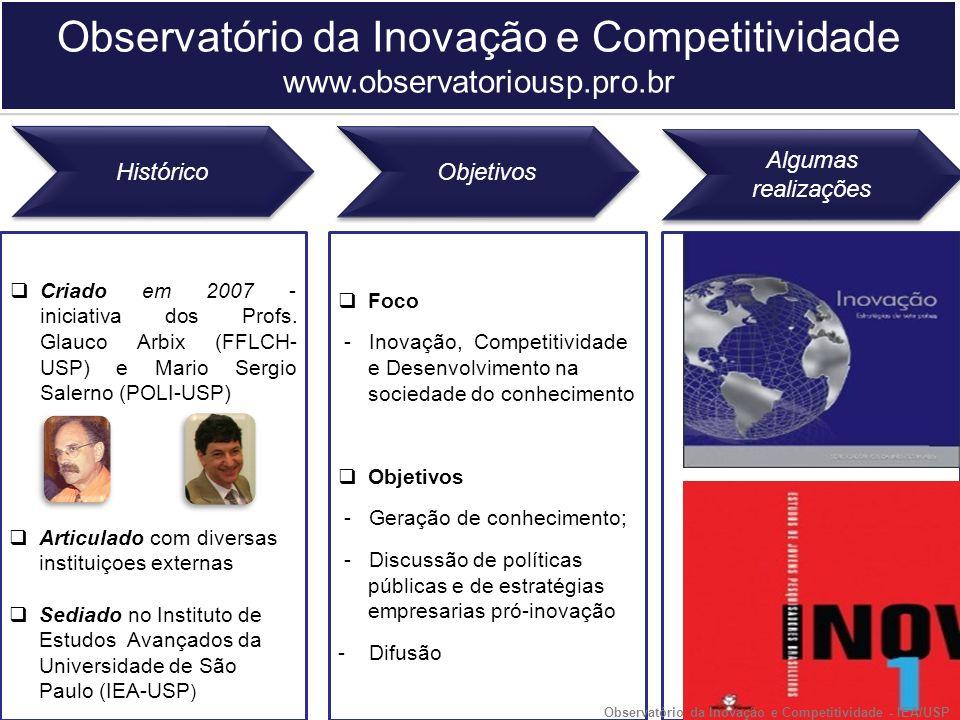 Observatório da Inovação e Competitividade