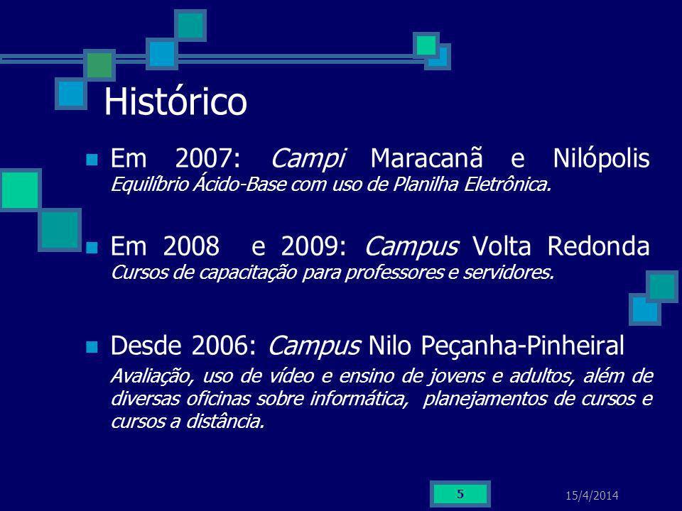 Histórico Em 2007: Campi Maracanã e Nilópolis Equilíbrio Ácido-Base com uso de Planilha Eletrônica.
