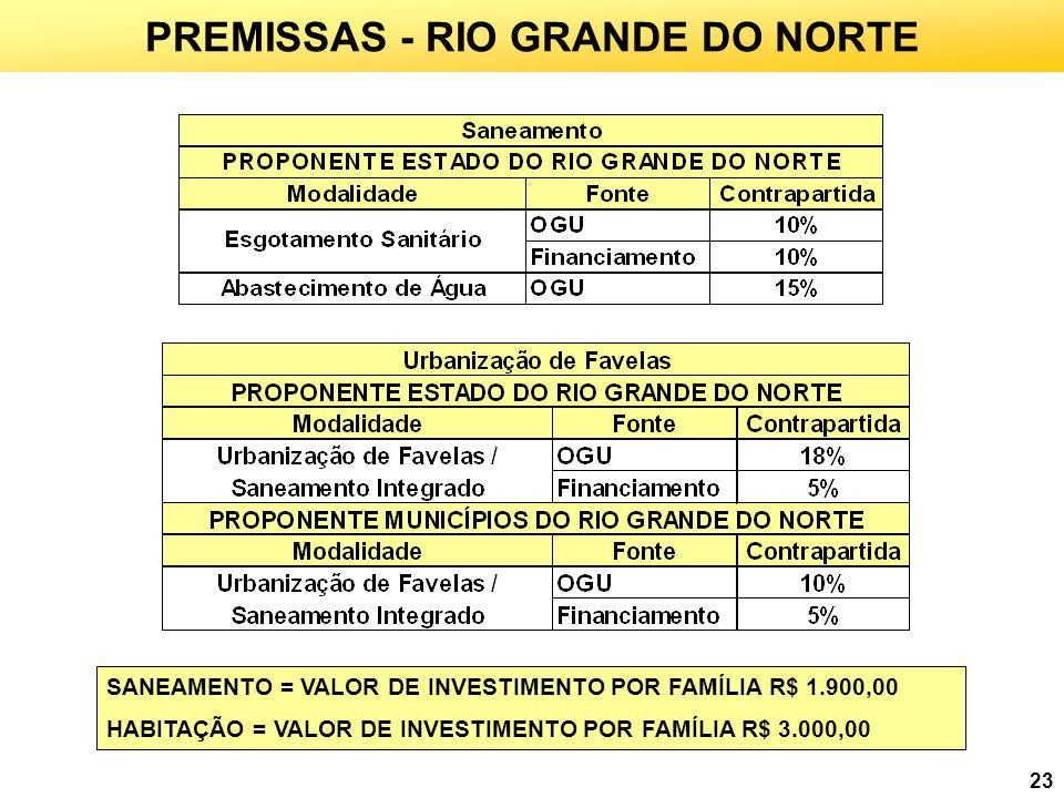 PREMISSAS - RIO GRANDE DO NORTE