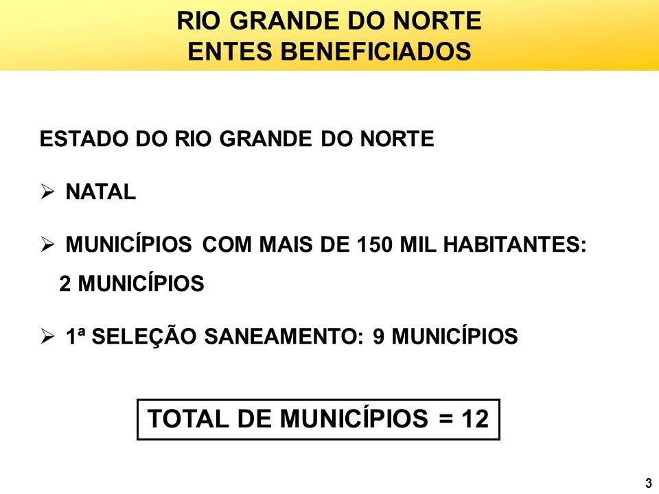 RIO GRANDE DO NORTE ENTES BENEFICIADOS TOTAL DE MUNICÍPIOS = 12