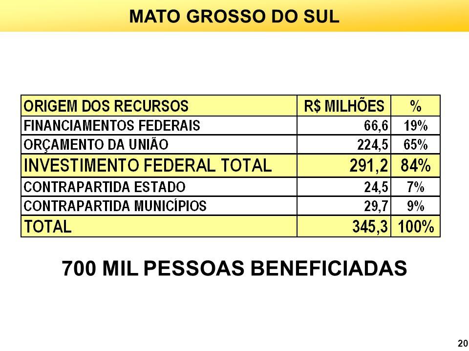 700 MIL PESSOAS BENEFICIADAS