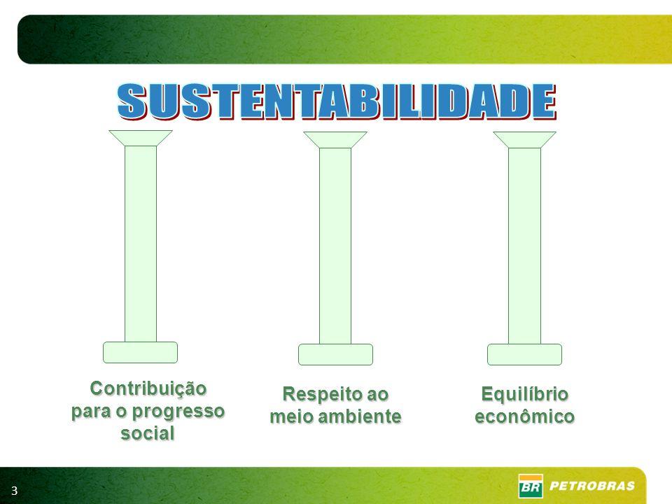 Contribuição para o progresso social Respeito ao meio ambiente