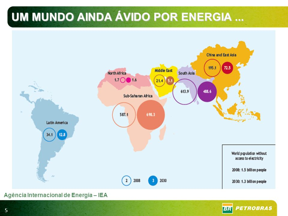 UM MUNDO AINDA ÁVIDO POR ENERGIA ...