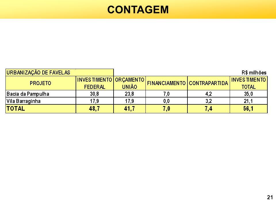 CONTAGEM