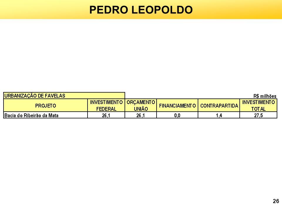 PEDRO LEOPOLDO