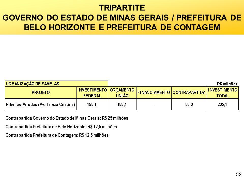 TRIPARTITE GOVERNO DO ESTADO DE MINAS GERAIS / PREFEITURA DE BELO HORIZONTE E PREFEITURA DE CONTAGEM