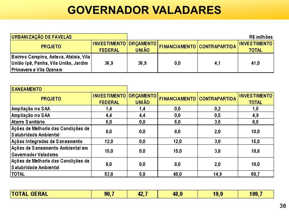 GOVERNADOR VALADARES