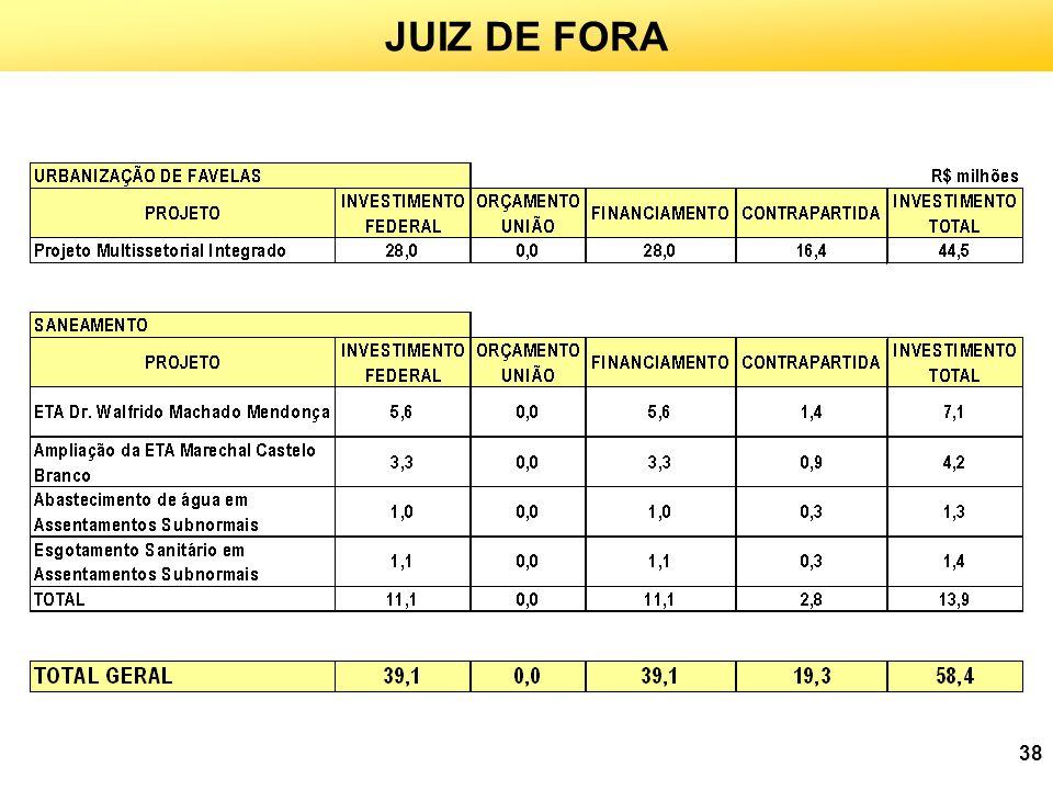 JUIZ DE FORA