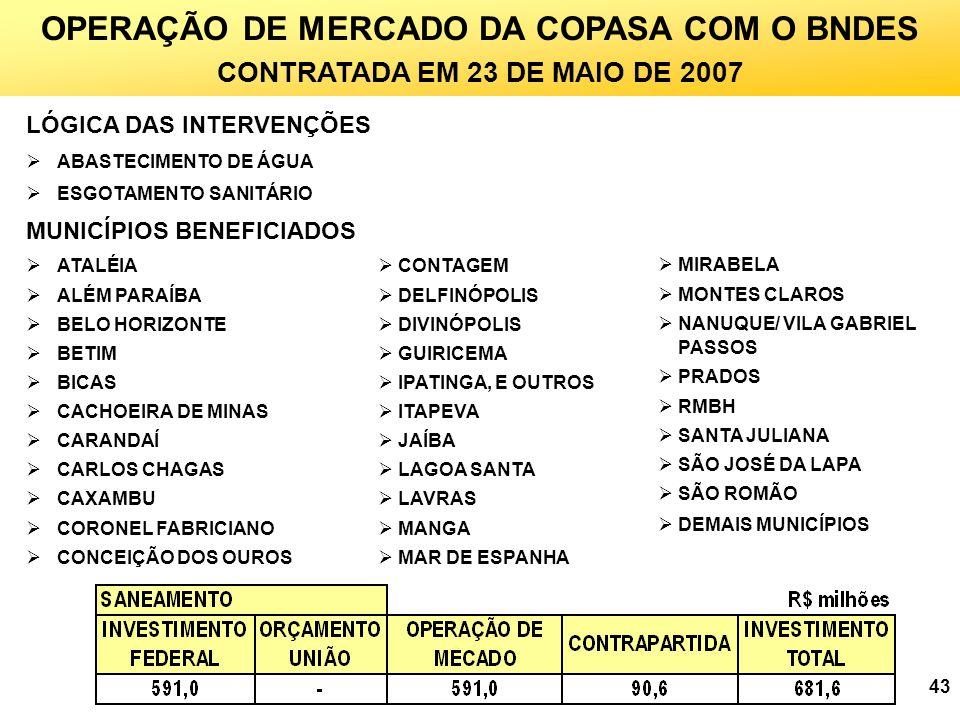 OPERAÇÃO DE MERCADO DA COPASA COM O BNDES CONTRATADA EM 23 DE MAIO DE 2007