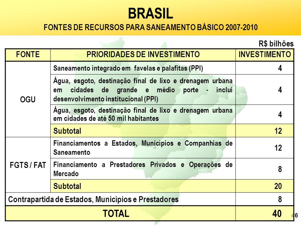 BRASIL TOTAL 40 FONTES DE RECURSOS PARA SANEAMENTO BÁSICO 2007-2010