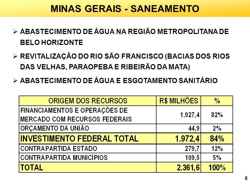MINAS GERAIS - SANEAMENTO