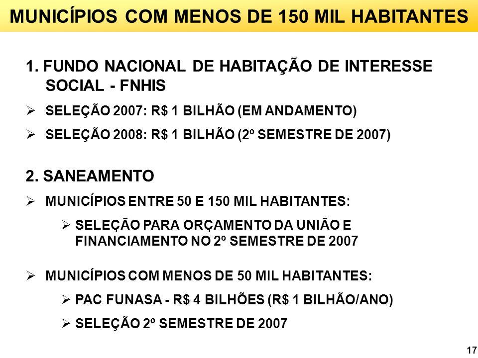 MUNICÍPIOS COM MENOS DE 150 MIL HABITANTES