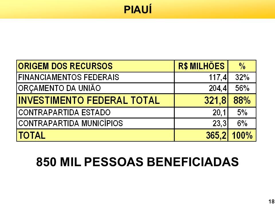 850 MIL PESSOAS BENEFICIADAS