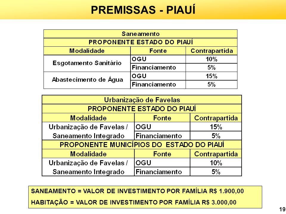 PREMISSAS - PIAUÍ SANEAMENTO = VALOR DE INVESTIMENTO POR FAMÍLIA R$ 1.900,00.