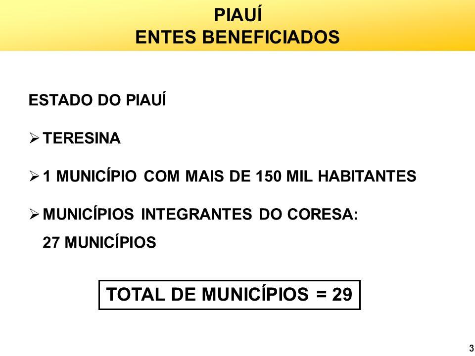 PIAUÍ ENTES BENEFICIADOS TOTAL DE MUNICÍPIOS = 29