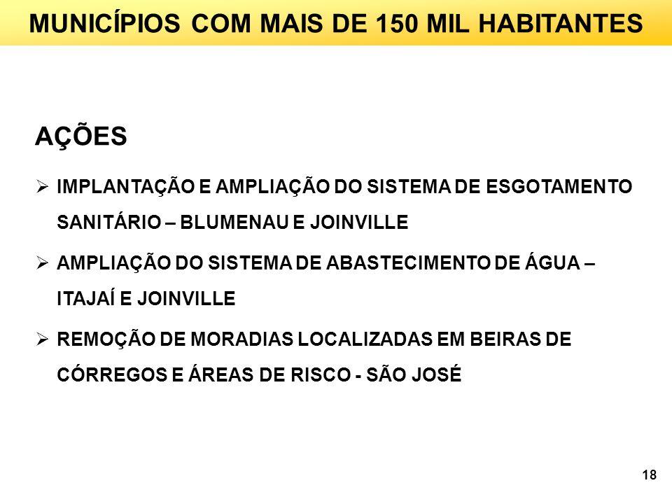 MUNICÍPIOS COM MAIS DE 150 MIL HABITANTES