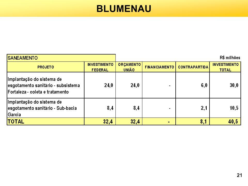 BLUMENAU 21