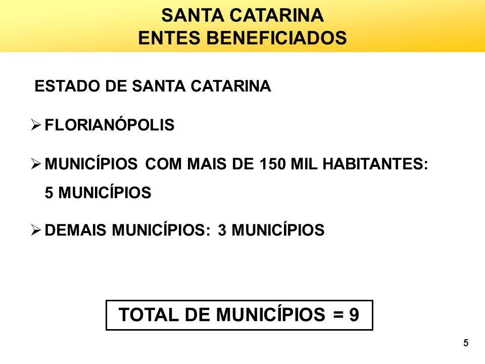SANTA CATARINA ENTES BENEFICIADOS TOTAL DE MUNICÍPIOS = 9