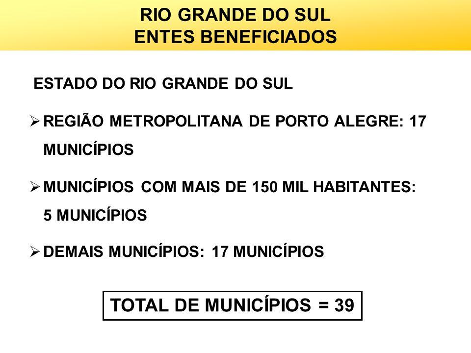RIO GRANDE DO SUL ENTES BENEFICIADOS TOTAL DE MUNICÍPIOS = 39