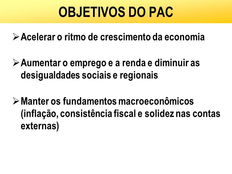 OBJETIVOS DO PAC Acelerar o ritmo de crescimento da economia