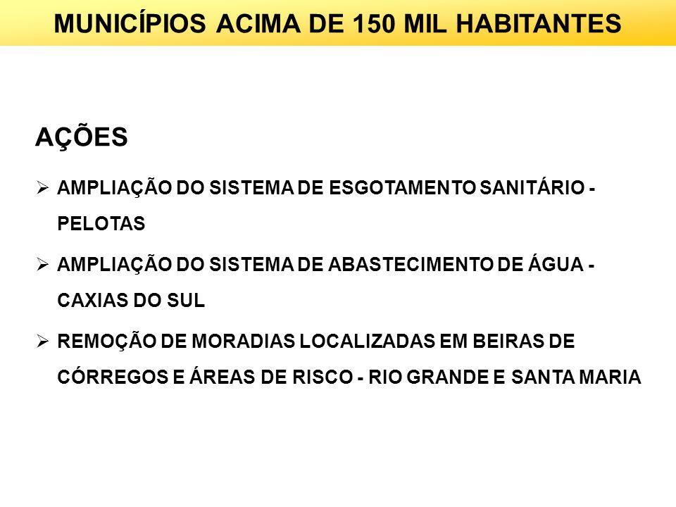 MUNICÍPIOS ACIMA DE 150 MIL HABITANTES