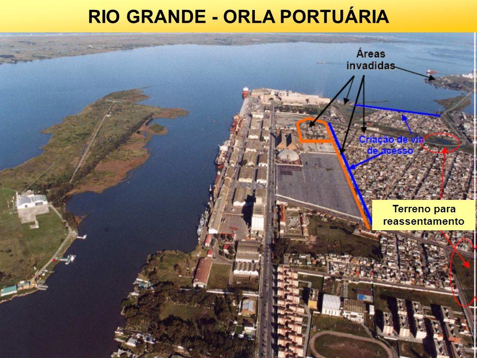 RIO GRANDE - ORLA PORTUÁRIA Terreno para reassentamento