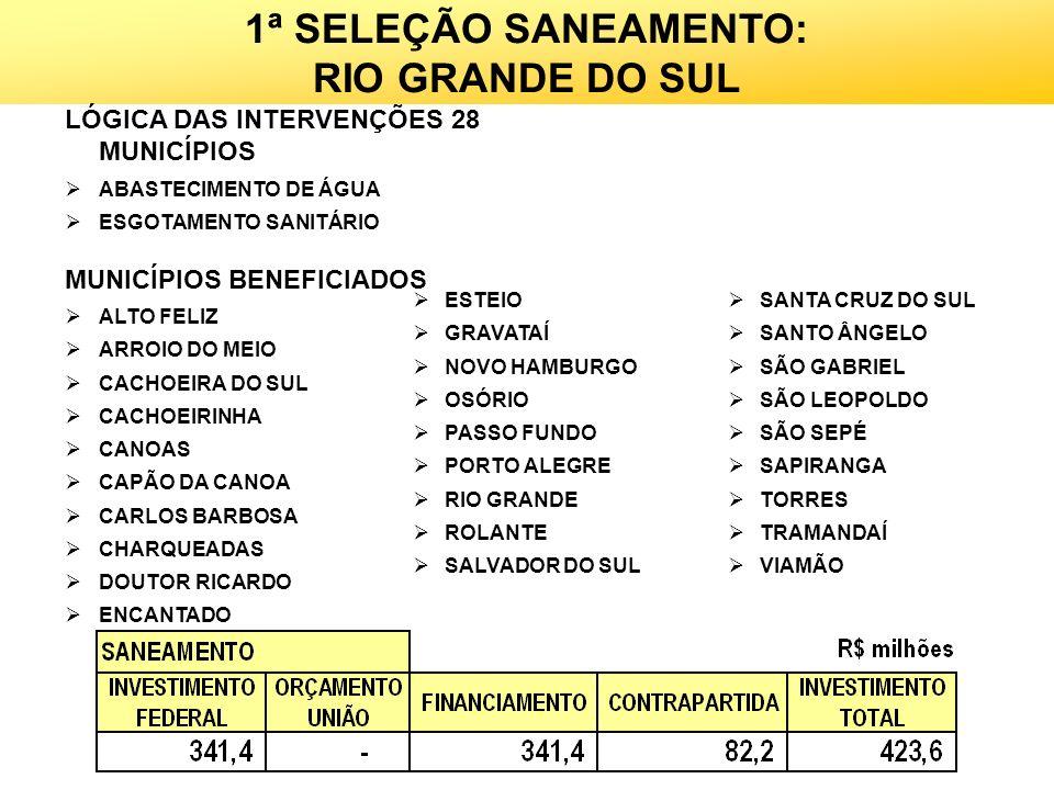 1ª SELEÇÃO SANEAMENTO: RIO GRANDE DO SUL