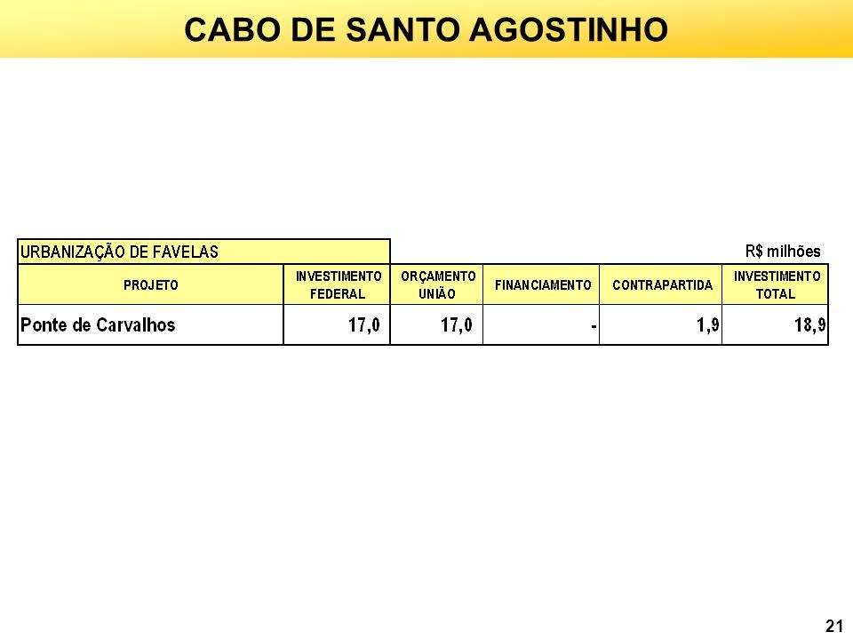 CABO DE SANTO AGOSTINHO