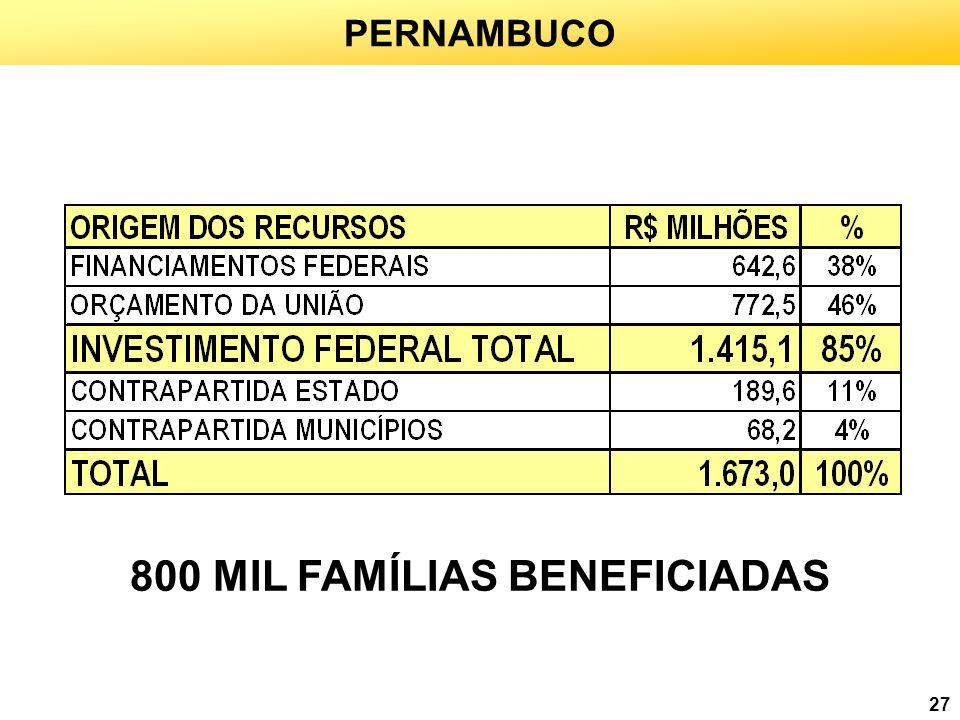 800 MIL FAMÍLIAS BENEFICIADAS