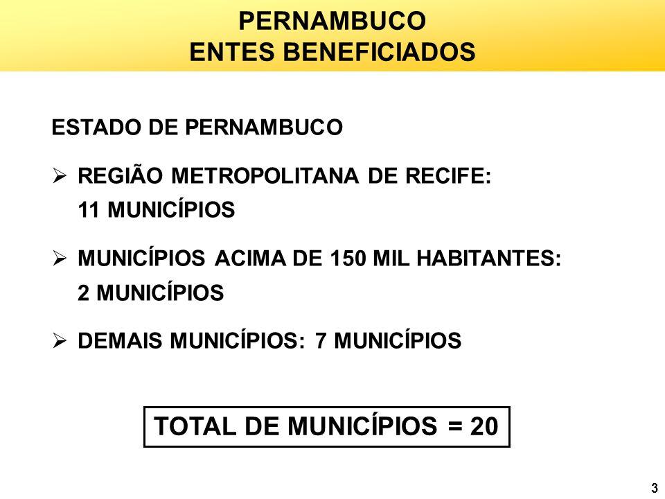 PERNAMBUCO ENTES BENEFICIADOS TOTAL DE MUNICÍPIOS = 20