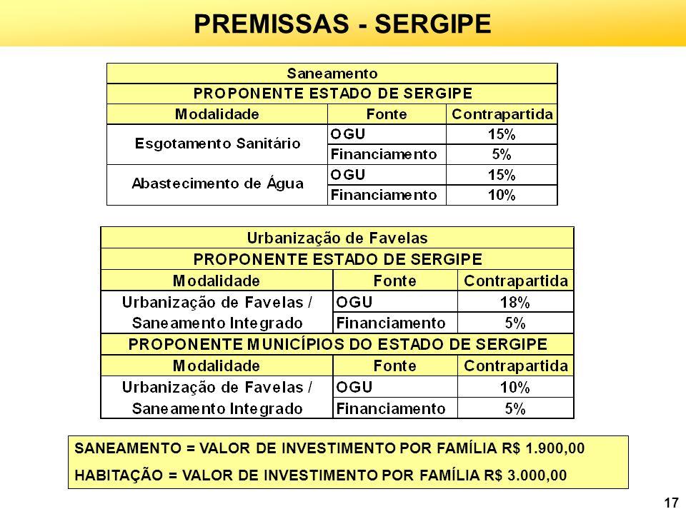 PREMISSAS - SERGIPE SANEAMENTO = VALOR DE INVESTIMENTO POR FAMÍLIA R$ 1.900,00.