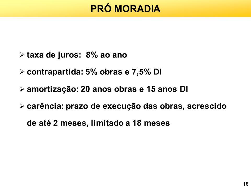 PRÓ MORADIA taxa de juros: 8% ao ano contrapartida: 5% obras e 7,5% DI